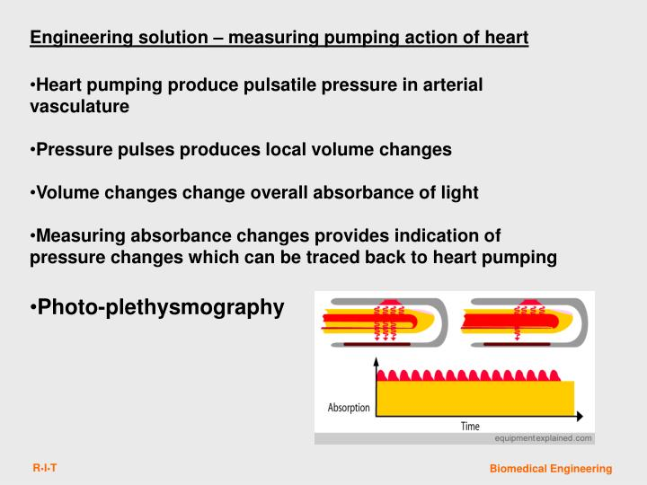 Engineering solution – measuring pumping action of heart