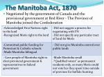 the manitoba act 1870