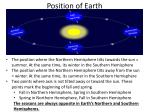 position of earth