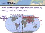 using gps data