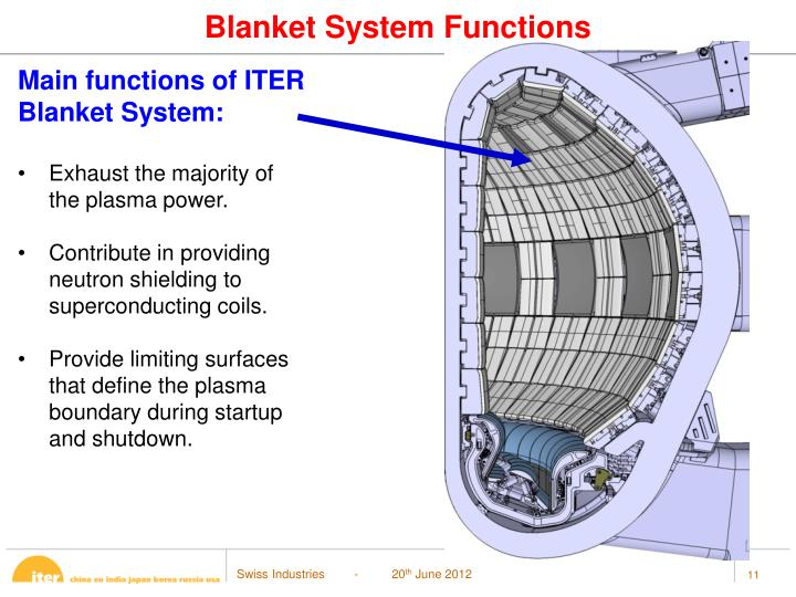 Blanket System Functions