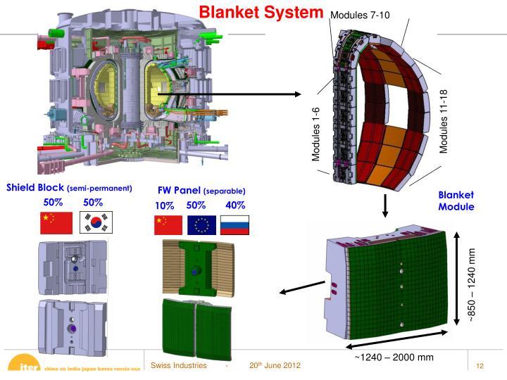 Blanket System