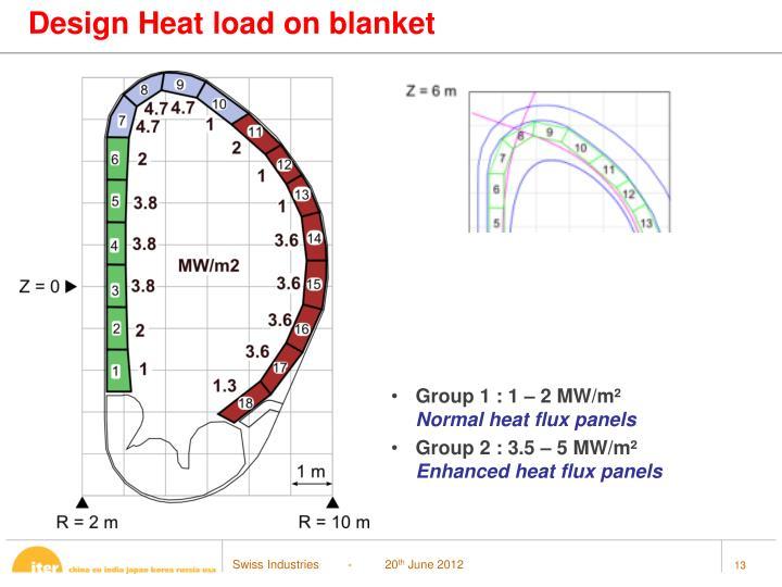 Design Heat load on blanket