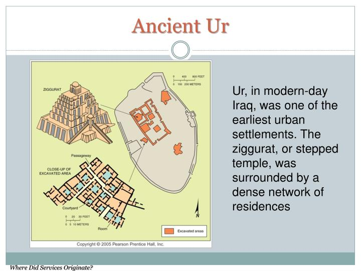 Ancient Ur