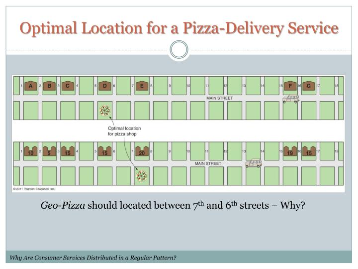 Optimal Location for a Pizza-Delivery Service