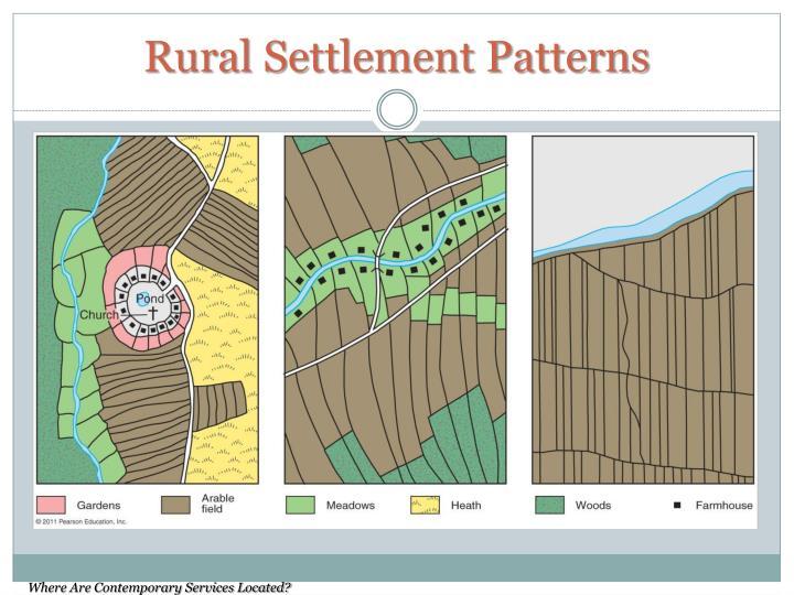 Rural Settlement Patterns