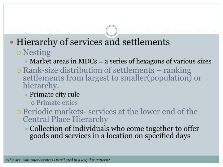 Hierarchy of services and settlements