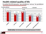 health related quality of life euroqol eq 5d domains any problems versus no problems