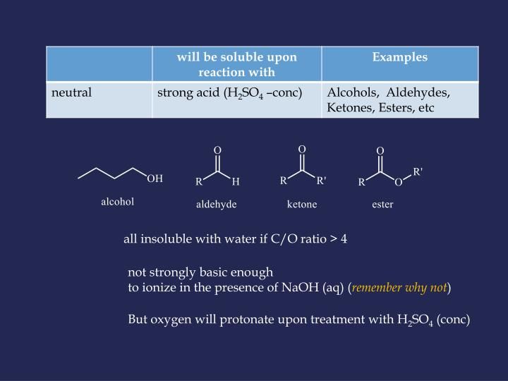 all insoluble with water if C/O ratio > 4