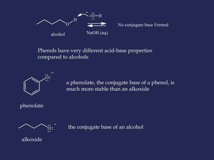Phenols have very different acid-base properties