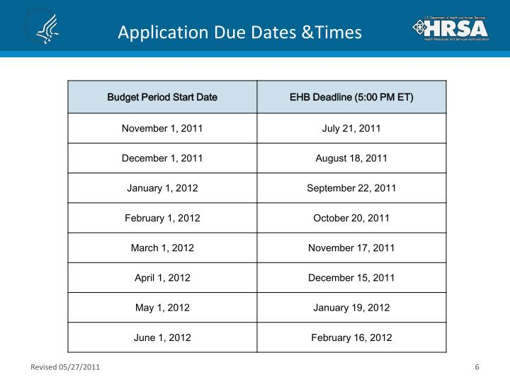 Application Due Dates &Times