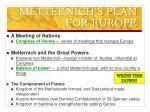 metternich s plan for europe