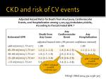 ckd and risk of cv events