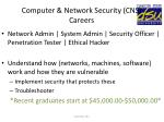 computer network security cns careers