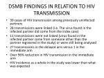 dsmb findings in relation to hiv transmission