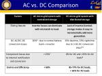 ac vs dc comparison