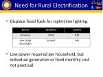 need for rural electrification
