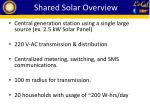 shared solar overview