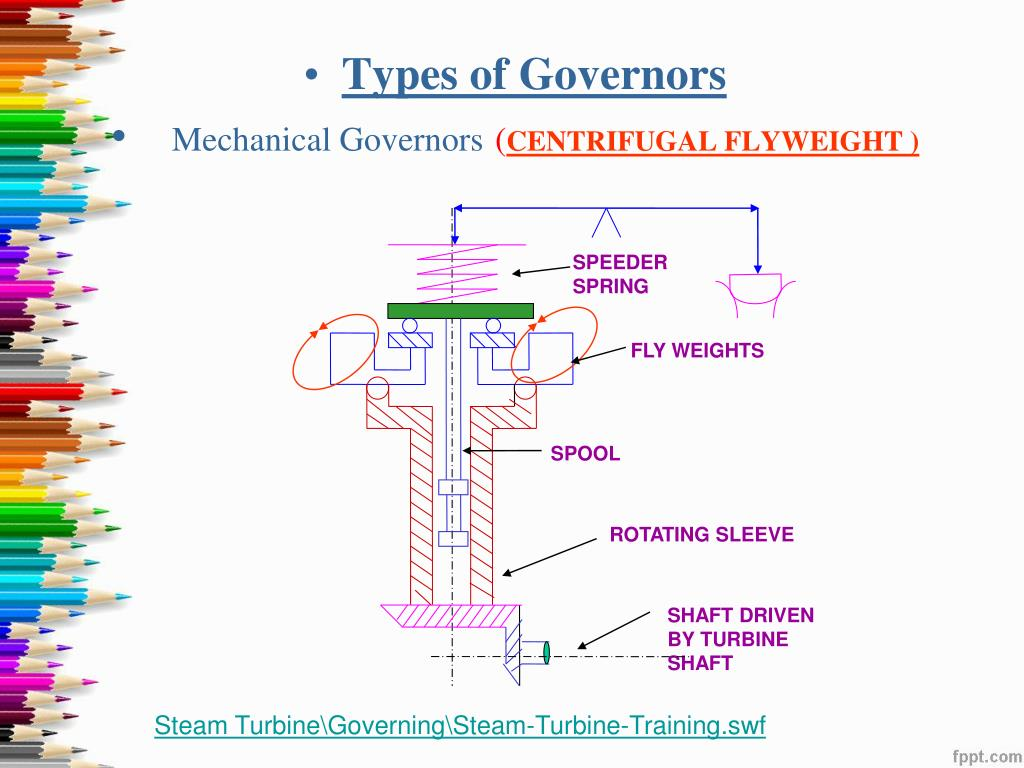 PPT - Steam Turbine Governing System PowerPoint Presentation