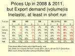 prices up in 2008 2011 but export demand volume is inelastic at least in short run