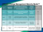prosci change management maturity model