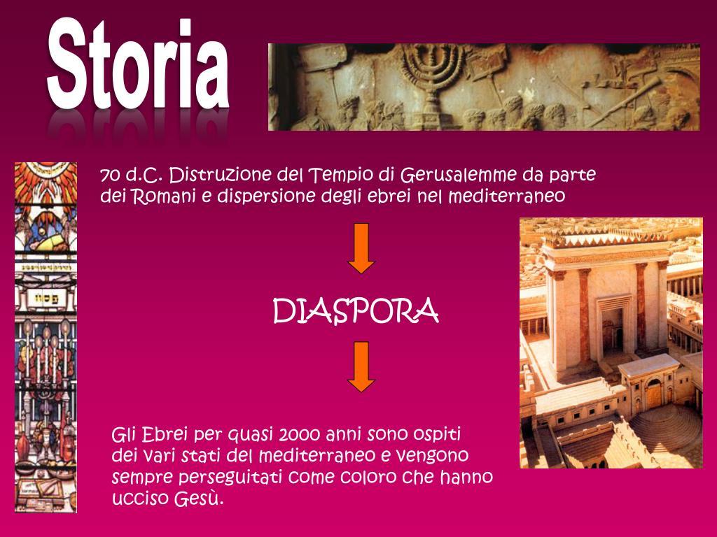 Risultati immagini per distruzione del tempio di gerusalemme MAPPA