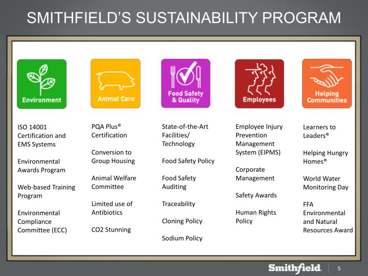 smithfield food's vertical integration strategy Smithfield foods, inc, is an american meat processing company in 1990, the company bought hog farming operations, making it a vertically-integrated company the system allows smithfield to control every stage of pig production, from conception and birth to slaughter, processing and packing .