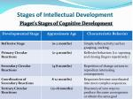 stages of intellectual development1