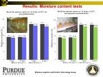 results moisture content tests