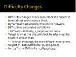difficulty changes