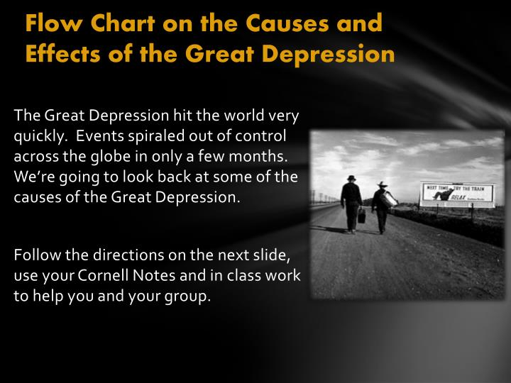 Flow Chart on the Causes and Effects of the Great Depression