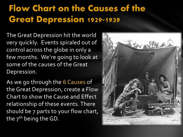 flow chart on the causes of the great depression 1929 1939 n.