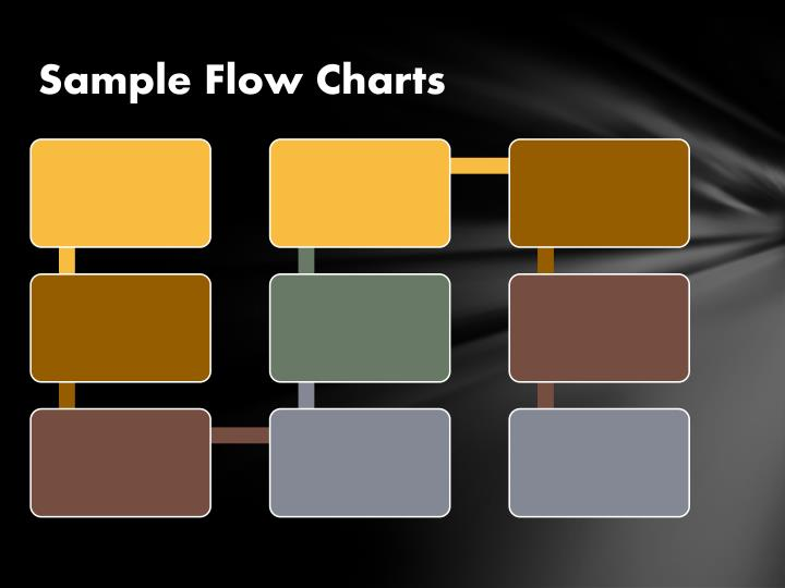 Sample flow charts