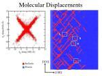 molecular displacements