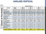 an lisis vertical2