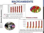 macroambiente2