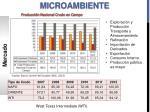 microambiente1