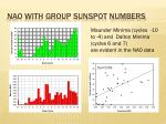 nao with group sunspot numbers