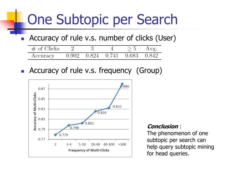 One Subtopic per Search