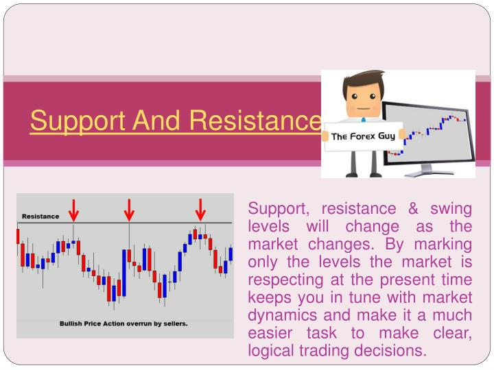 support and resistance n.