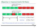 objective 1 improve cache hit rates