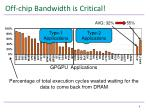 off chip bandwidth is critical