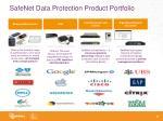 safenet data protection product portfolio