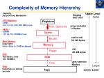 complexity of memory hierarchy
