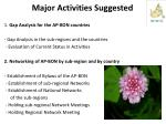 major activities suggested