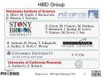 hbd group