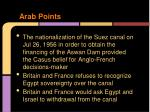 arab points