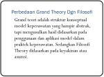 perbedaan grand theory dgn filosofi