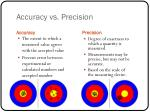 accuracy v s precision