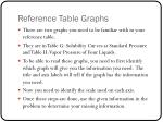 reference table graphs